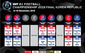 EAFF E-1 Football Championship @ Asiad Stadium, Gudeok Stadium
